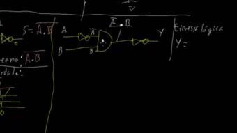 Eletrônica Digital #27 – Porta Lógica E AND: Resolução de exemplos
