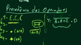 Eletrônica Digital #35 Conversão de Expressões lógicas para circuitos – Parte I