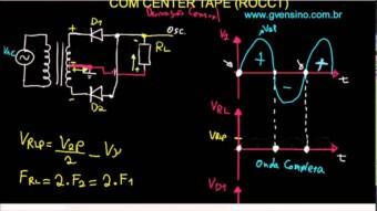 Aula 33 – Retificador de Onda Completa com Center Tape: Novas análises na Carga
