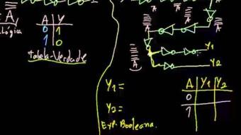 Eletrônica Digital #25 – Correção exercicios: Porta Lógica NOT
