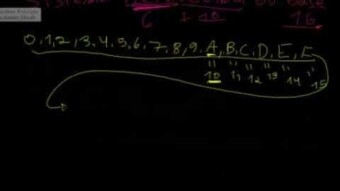 Eletrônica Digital #13 – Sistema Numerico Hexadecimal
