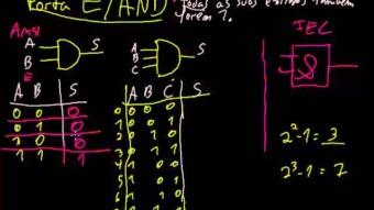 Eletrônica Digital #26 – Porta Lógica E AND