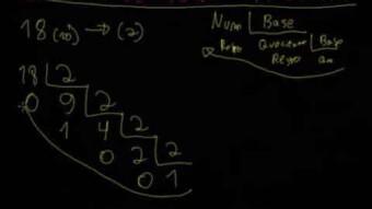 Eletrônica Digital #08 – Conversão de Decimal para Binário