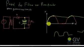 Aula 56 – Como o Capacitor filtra o sinal retificado
