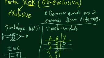 Eletrônica Digital #37 – Porta lógica XOR Ou Exclusivo