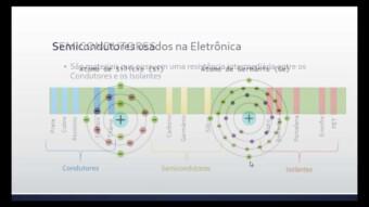 Aula 1 – Semicondutores e Semicondutor Intrínseco