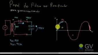 Aula 57 – Funcionamento do Capacitor na saída de um Retificador