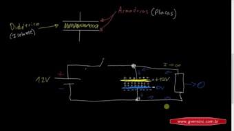 Aula 53 – Como funciona o Capacitor