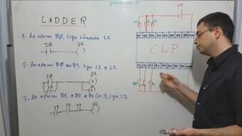 CLP #15 – Exercícios simples em Ladder