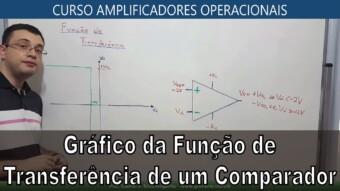 #35 Gráfico de Função de Transferência de um Comparador de Tensão