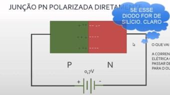 Aula 6 – Junção PN Diodo Polarizado Diretamente