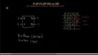 Eletrônica Digital II: #02 O Flip Flop RS (ou Latch RS)