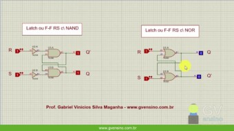 Eletrônica Digital II: #04 Flip-Flop RS NAND x NOR