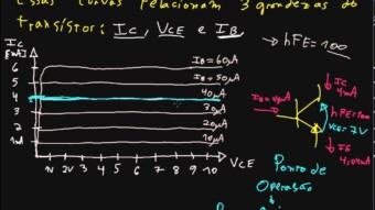 Transistor #13 – Curvas do Coletor do Transistor BJT