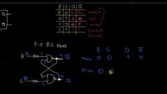 Eletrônica Digital II: #03 Circuito e Funcionamento do Flip Flop RS (ou latch RS)