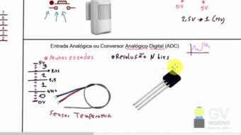 Microcontroladores – O que é um Conversor AD / Entrada Analógica?