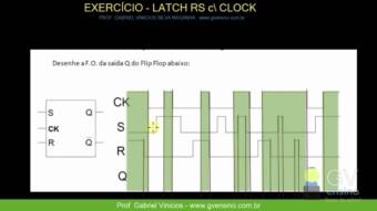 Eletrônica Digital II: #10 Mais um Exercício com Latch RS com Clock