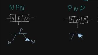 Transistor #03 – Tipos de Transístor: BJT NPN e PNP