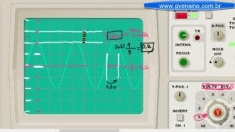AC #10 – Como medir sinais com um Osciloscópio