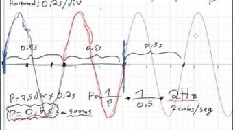 AC #09 – Frequência de um sinal AC